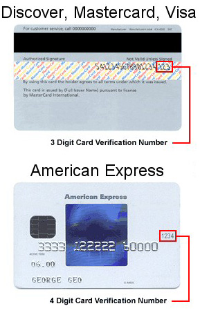 The Cvv Is A Card Security Code Located On Back Of Your Mastercard Or Visa Credit Cards And Typically Separate Group 3 Digits To Right